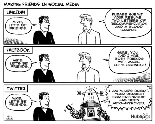 "Friday funnnies:Who is a ""friend""?? #humor #sm"